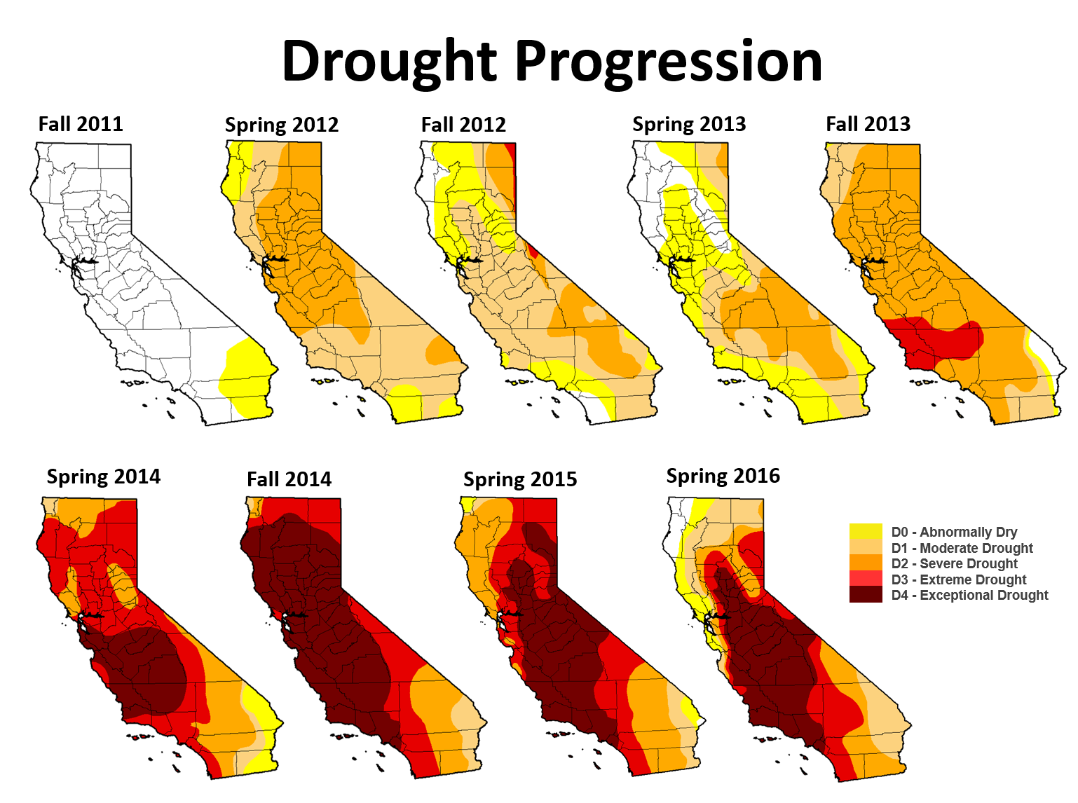 Eight maps of California showing drought severity progression