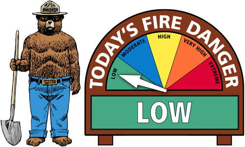 Fire Danger LOW graphic