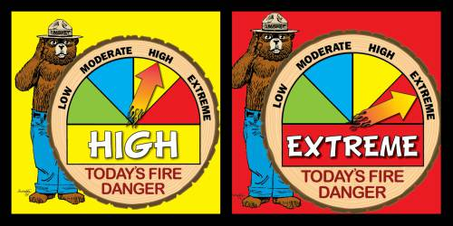 High and Extreme Fire Dangers