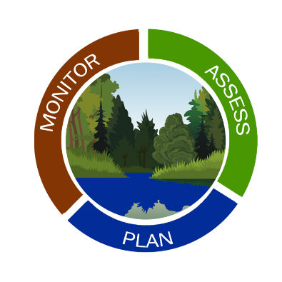 Graphic with a stream and forest, reading Monitor, Assess, Plan around the picture