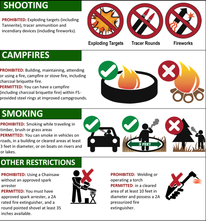 icons illustrating prohibited and permitted activities during fire restrictions