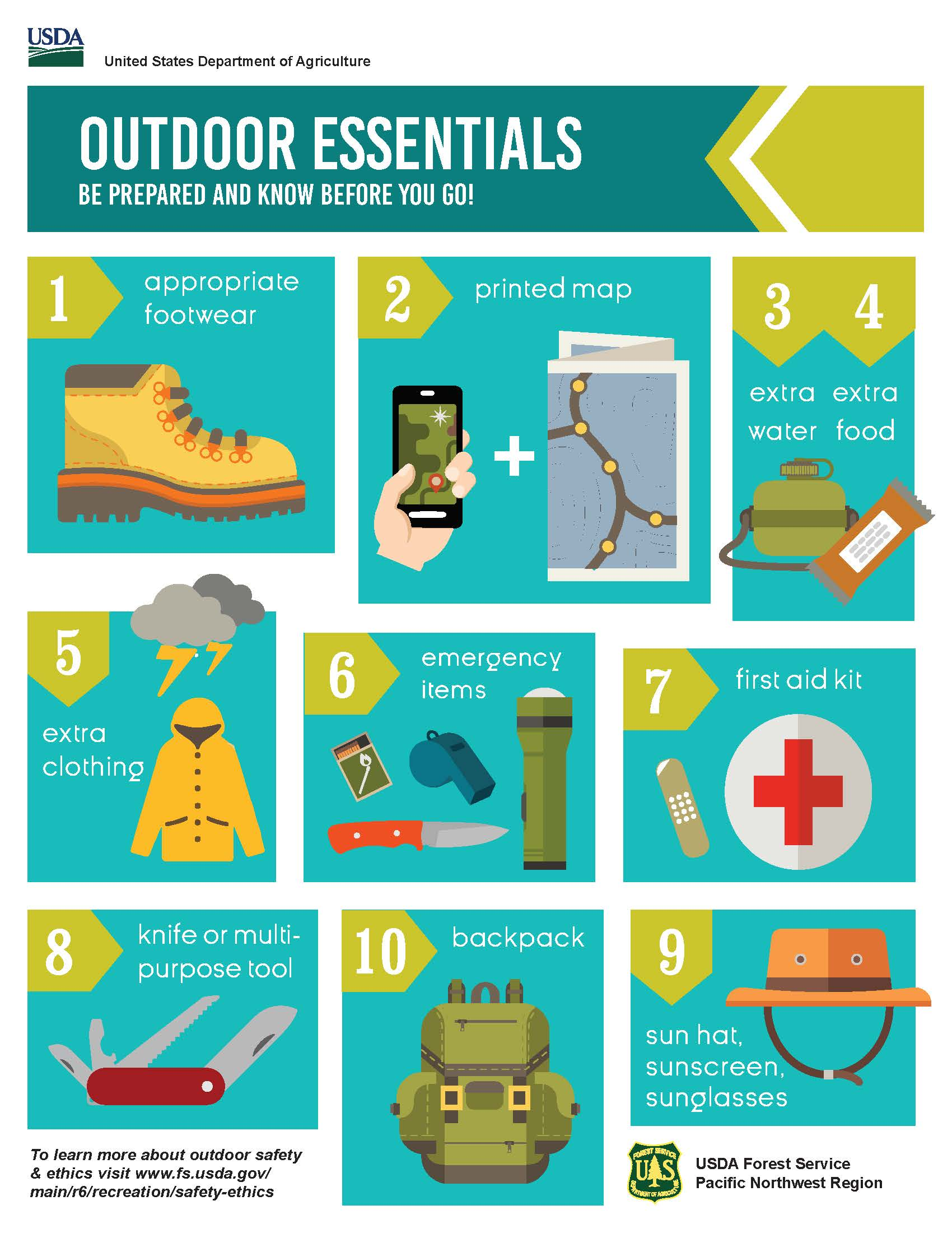Outdoor Essentials poster