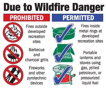 Fire restrictions on the forest