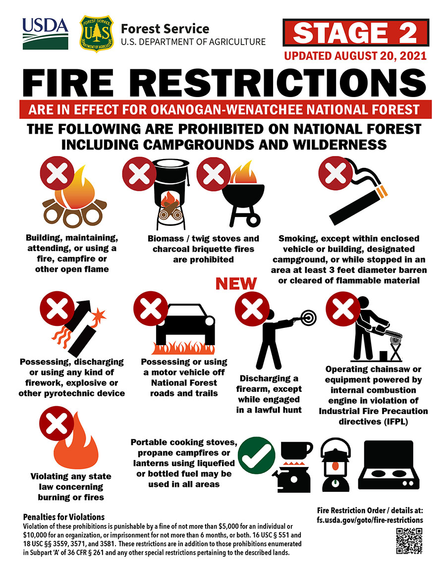 Stage 2 fire restriction poster image