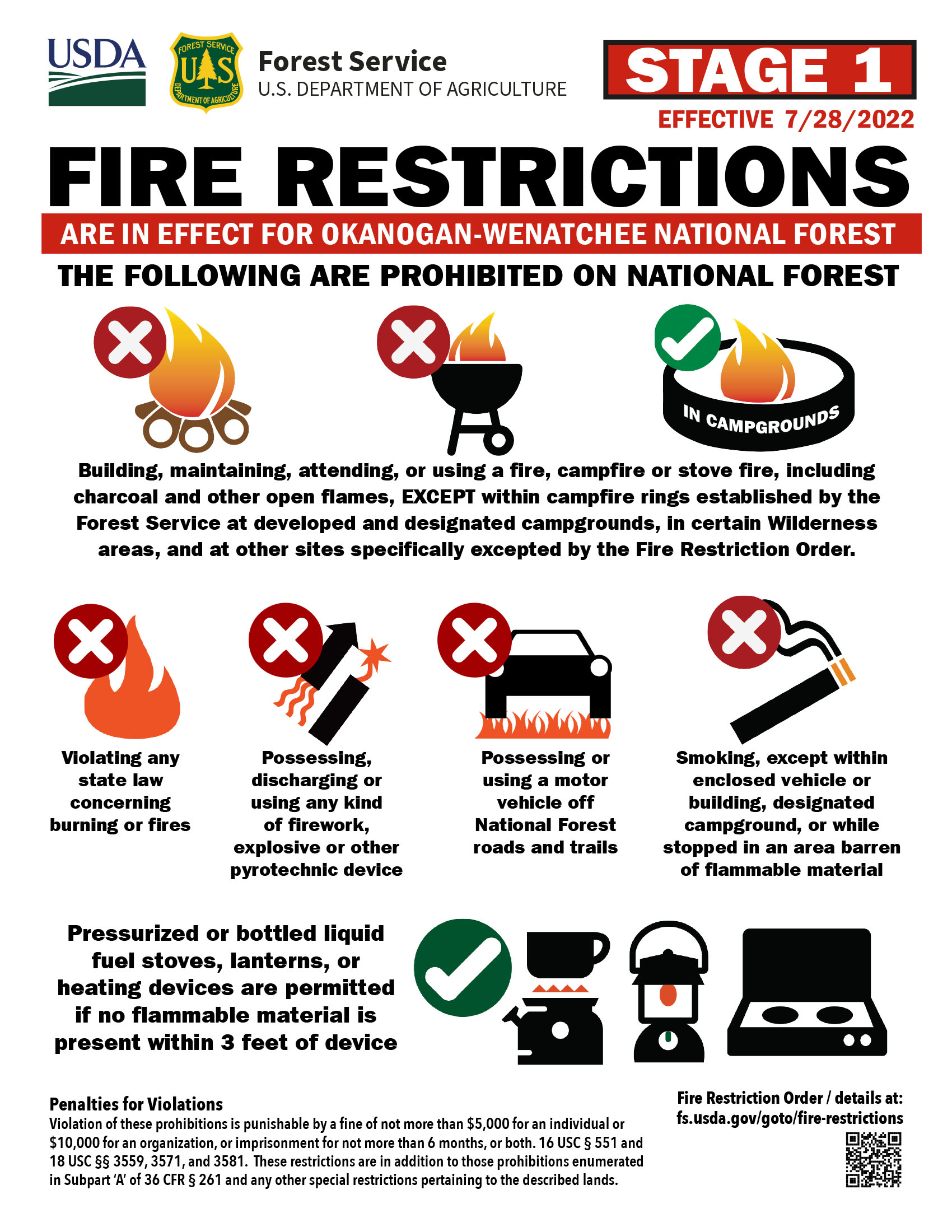 Stage 1 fire restriction poster image
