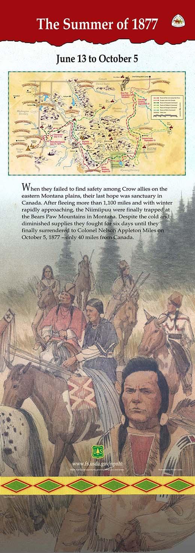 Nez Perce National Historic Trail - History & Culture