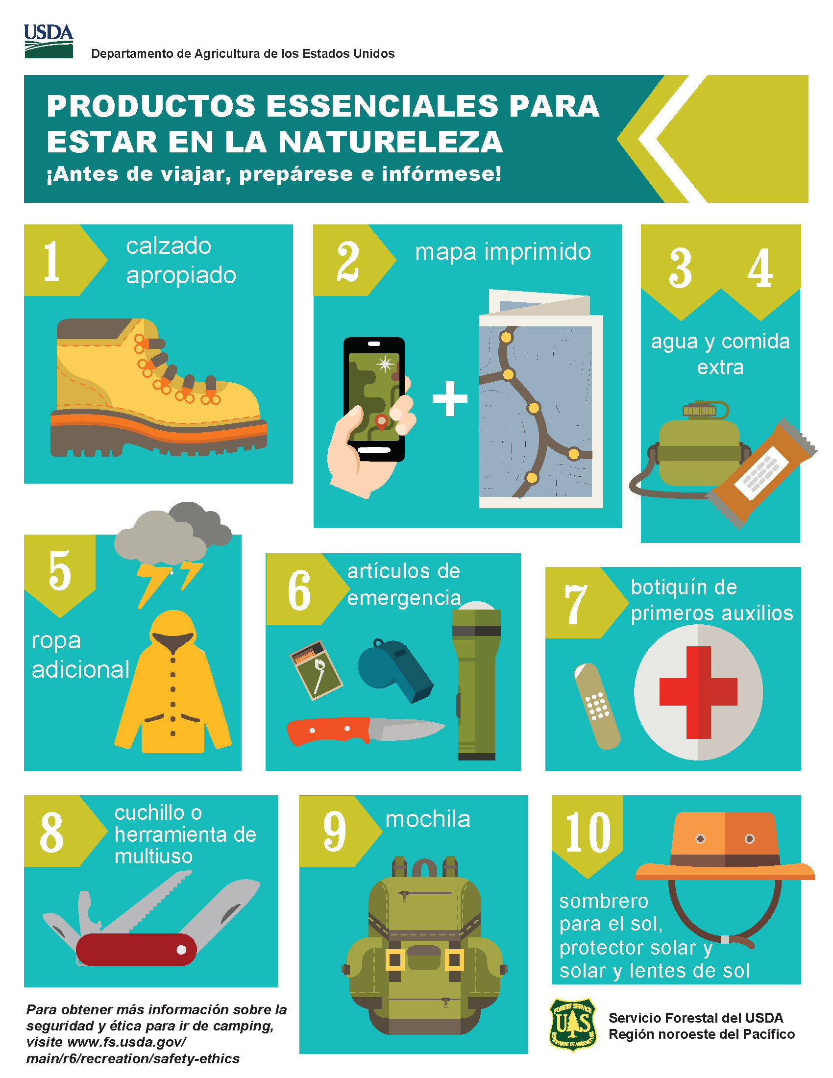 Graphic: Showing outdoor essentials with Spanish text.