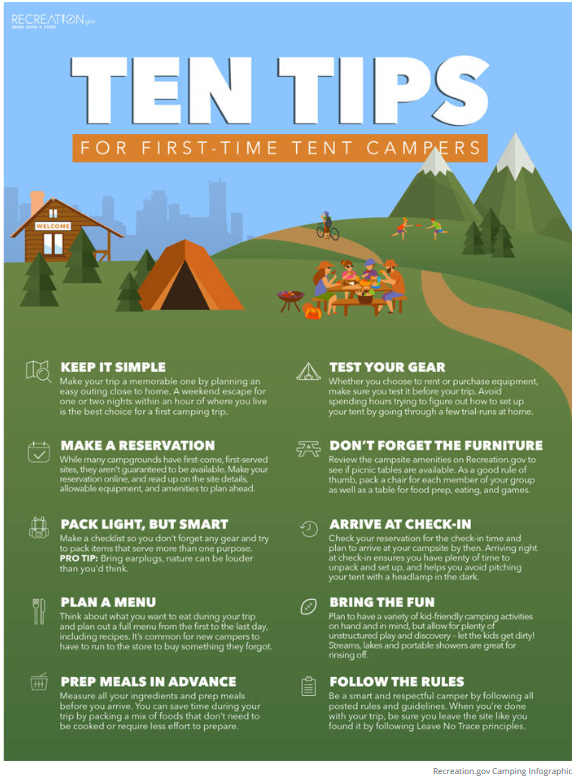 10 Tent Camping Tips