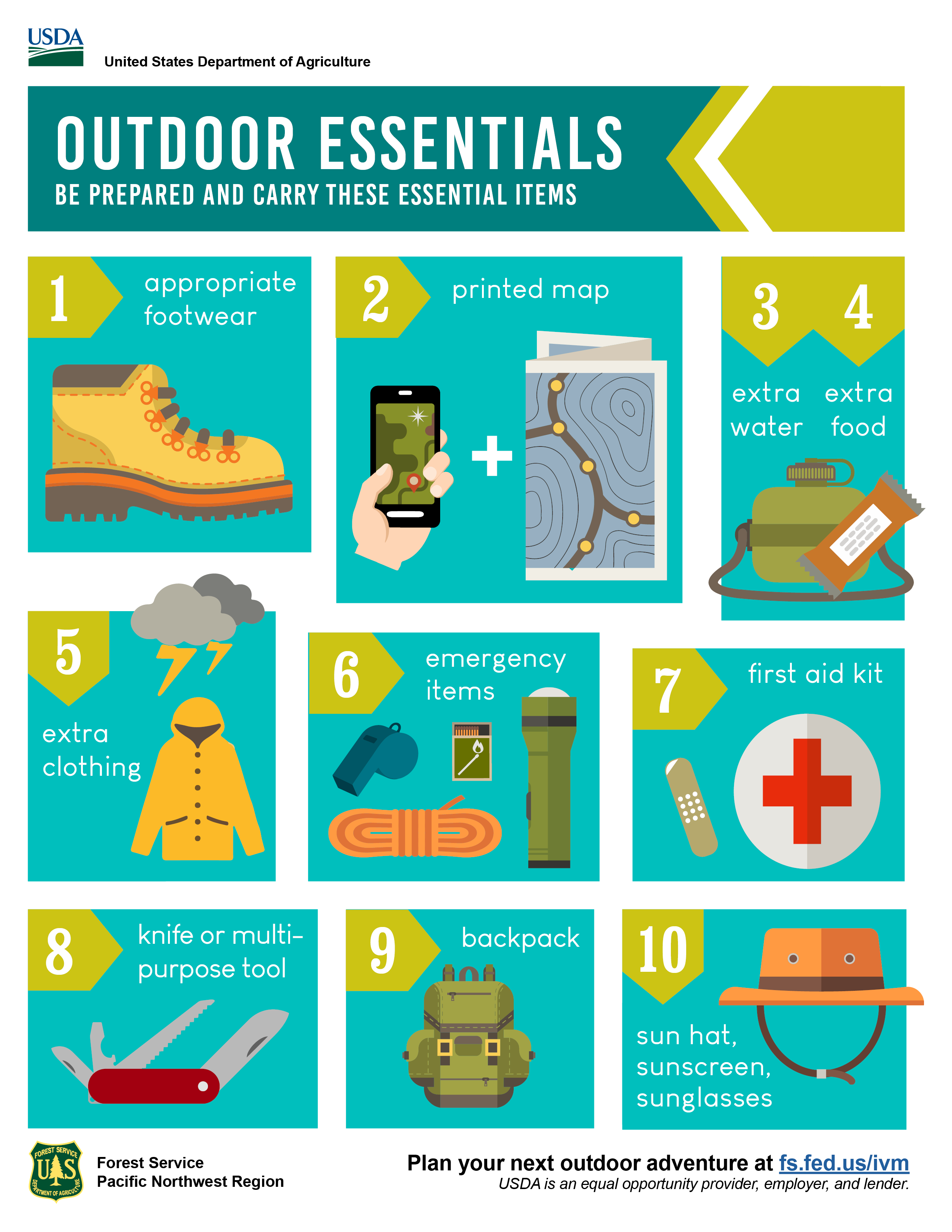 Graphic for outdoor essentials