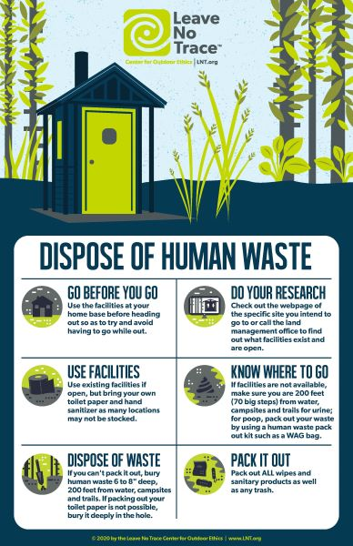 An image with information about how to safely dispose of human waste