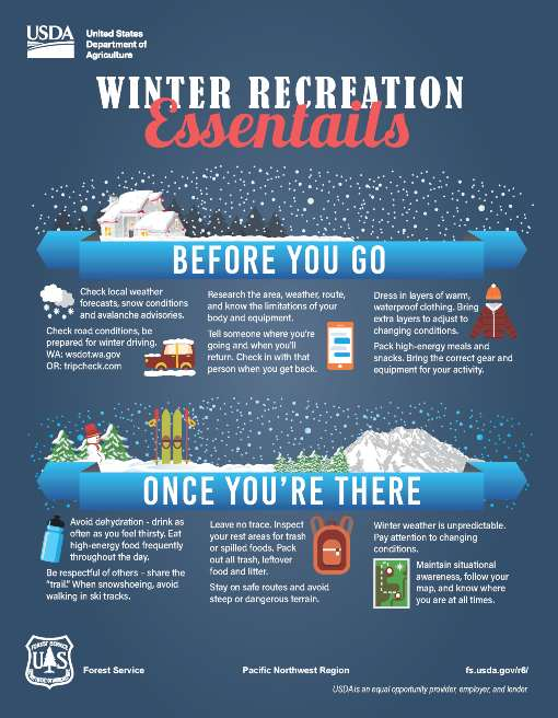 Know Before You Go: Winter Recreation Essentials