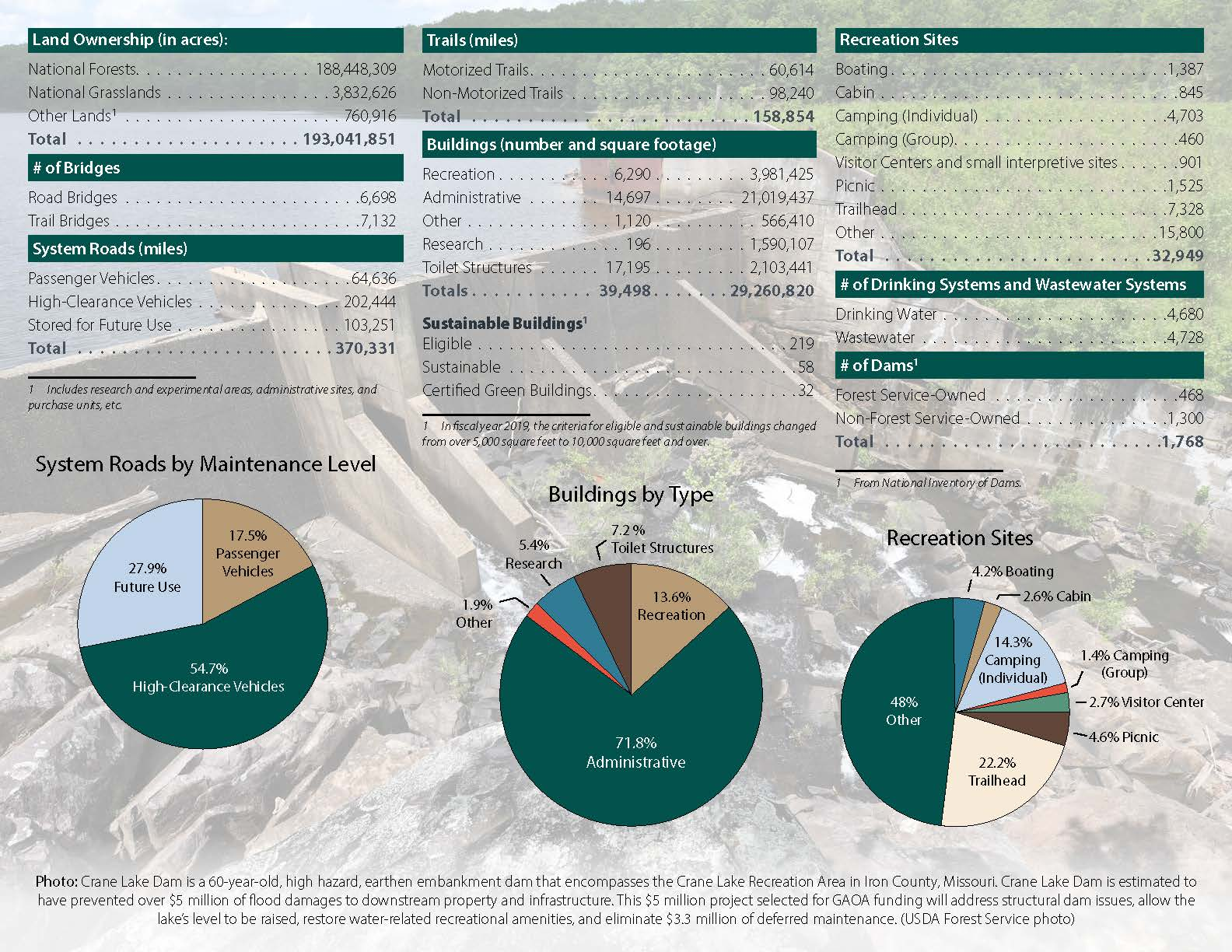 Image of brochure with statistical info