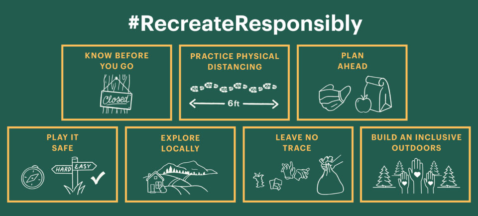 Graphic showing 7 ways to recreate responsibly.