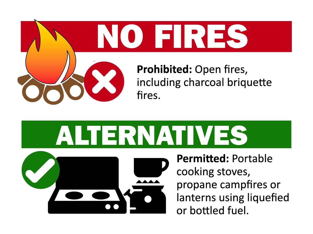 Graphic: Fires not allowed portable stoves with liquid fuel ok.