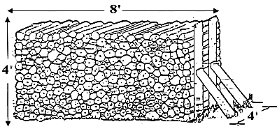 Measurements, example cord of firewood