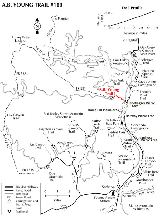 A.B.Young Trail Map
