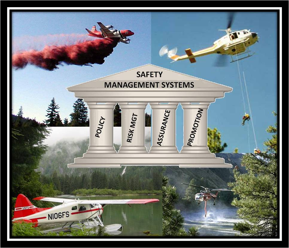 Safety Management Pillars with pictures of aircraft in backgroud