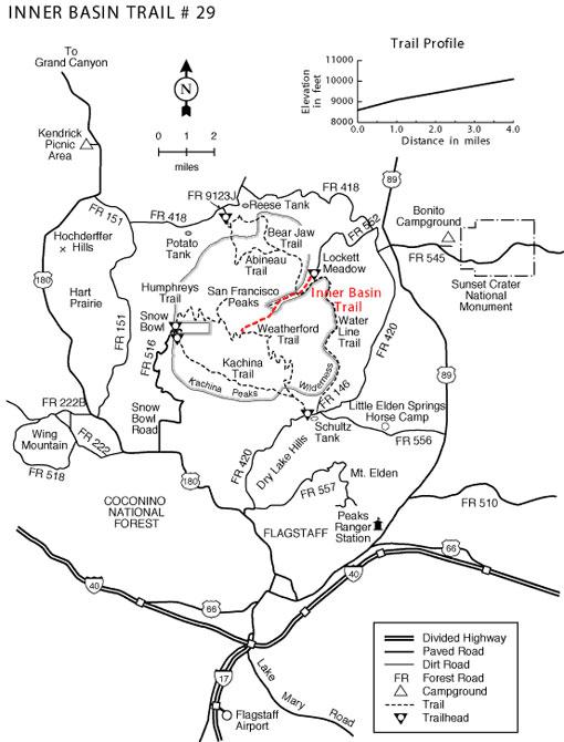 Inner Basin Trail Map