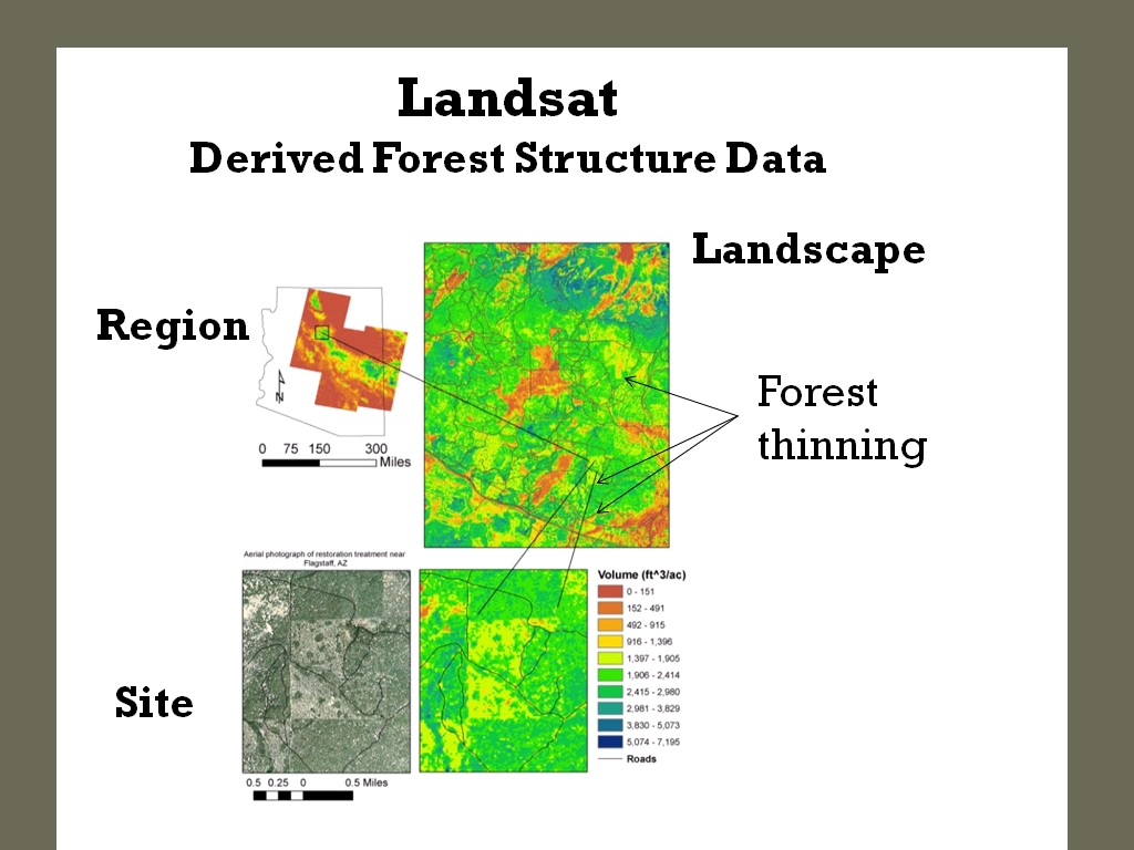 Tool used in best available science approach to forest planning.