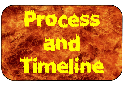 Process and timeline