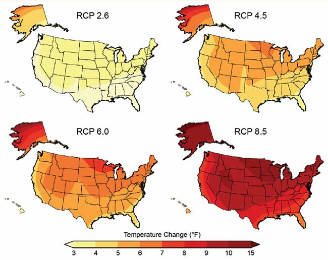 Figure displaying the range of projected changes in average temperature across the US