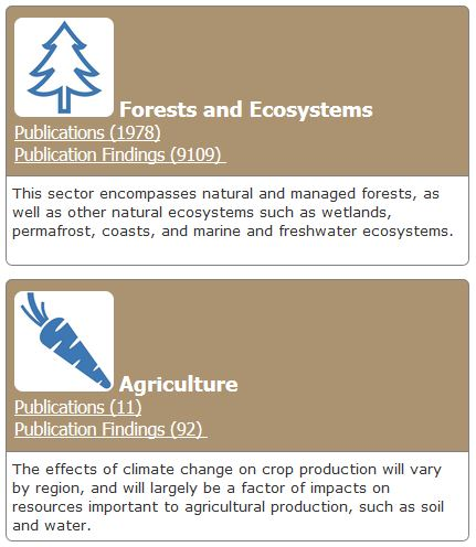 TACCIMO literature is browsable by general category, e.g. forests and ecosystems