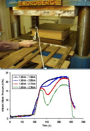 Photo of Effects of Press Sizes on Internal Steam Pressure during Particleboard Hot-Pressing Process. Forest Service