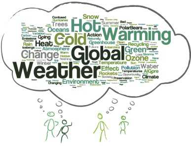Photo of Word cloud of North Kenwood-Oakland residents' responses to the question What three words come to mind when you hear climate change Field Museum