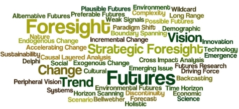 Photo of Environmental Futures Word Cloud. David Bengston, USDA Forest Service