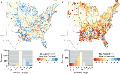 Photo of Percent change in (a) forest land use and (b) net forest cover change by study hexagons, 2002-2006 to 2007-2012, eastern U.S. Forest land use appears to increase in contrast to apparent widespread loss of forest cover. Brian Walters. U.S. Department of Agriculture Forest Service.