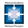 Schematic representation of moisture transport and gradients during the process of water vapor absorption. USDA Forest Service.