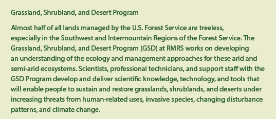 An image containing text about the grassland, shrubland, and desert program