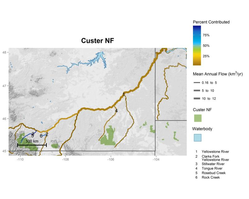Custer National Forest streamflow contributions