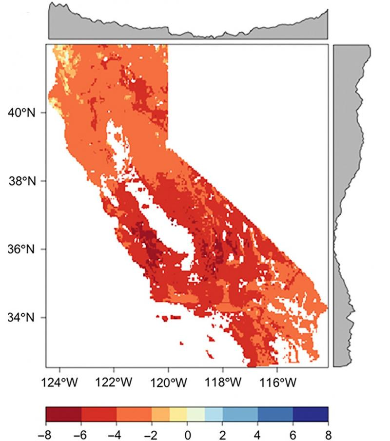 Spatial patterns in self- calibrating Palmer Drought Severity Index (scPDSI) in 2014 across California. The gray area denotes trends in scPDSI with latitude and longitude. Negative values indicate drier conditions.
