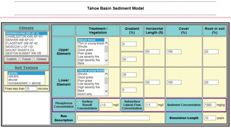 User interface for the Tahoe Basin Sediment Model.