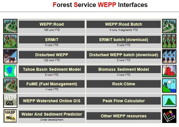 FS WEPP allows users to quickly evaluate erosion and sediment delivery potential from forest roads.