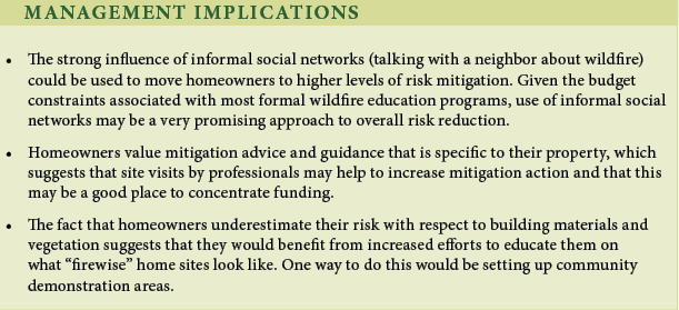 An image of text discussing management implications for this research. A text version of this information can be found in the attached .PDF version.