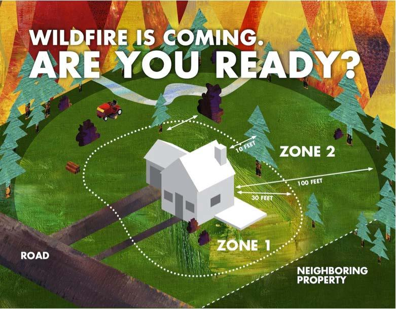 Community wildfire protection plans can help WUI communities comply with state and federal requirements for defensible space around houses. (Image used by permission of the California Department of Forestry and Fire Protection.)