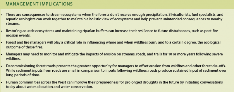 An image of text discussing management implications for this research. This information is available in text form in the attached .PDF version.