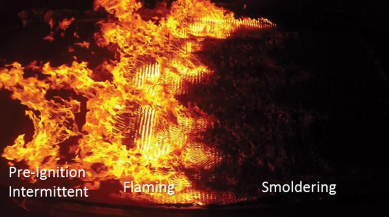 Side view of fire spreading from right to left through laser-cut cardboard fuel beds in the Missoula Fire Sciences Laboratory's wind tunnel. The image shows that smoldering, flaming, and intermittent heating during pre-ignition all occur simultaneously across a small area. The U-shaped depressions are related to the presence of vortices that force the fire downward into the fuel bed.