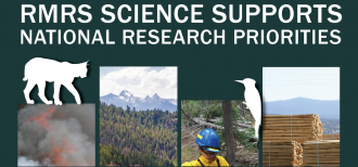 Cover of the RMRS Science Supports National Research Priorities booklet. The cover features four photos of forest landscapes and white silhouettes of a lynx and a woodpecker.