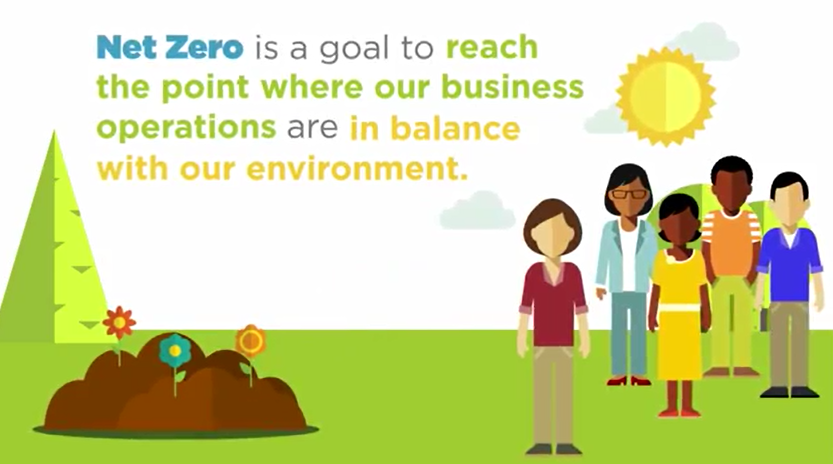 A graphic that states Net Zero is a goal to reach the point where our business operations are in balance with our environment.